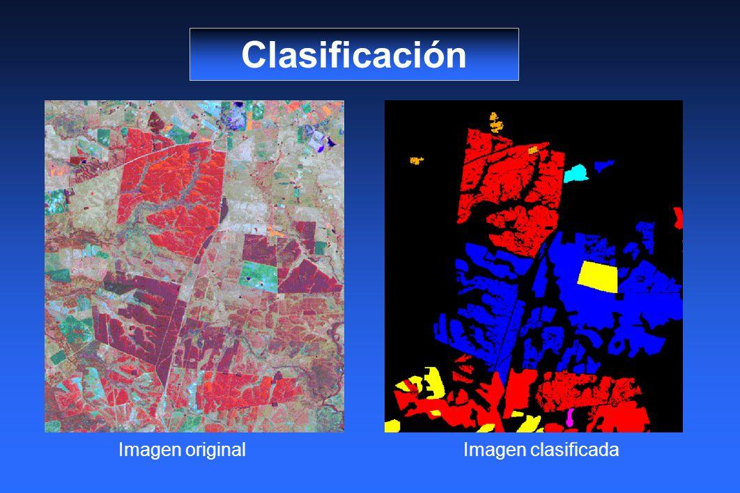Clasificación Imagen original Imagen clasificada