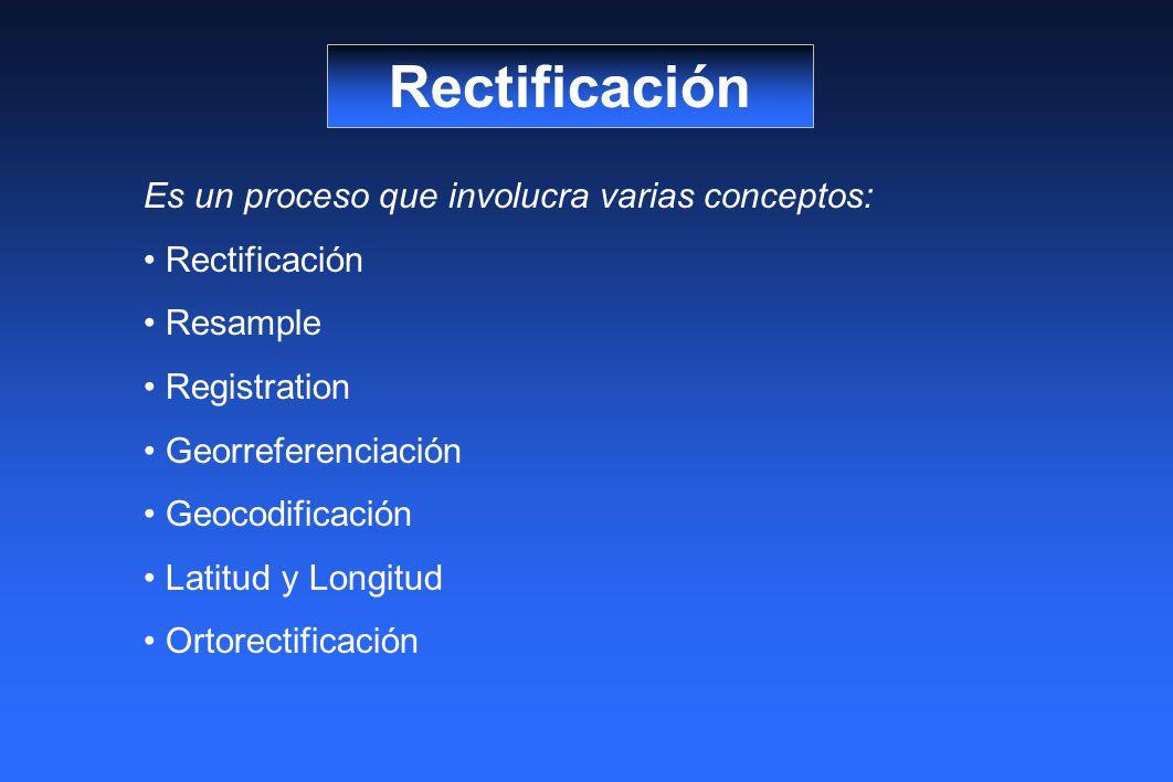Rectificación Es un proceso que involucra varias conceptos:
