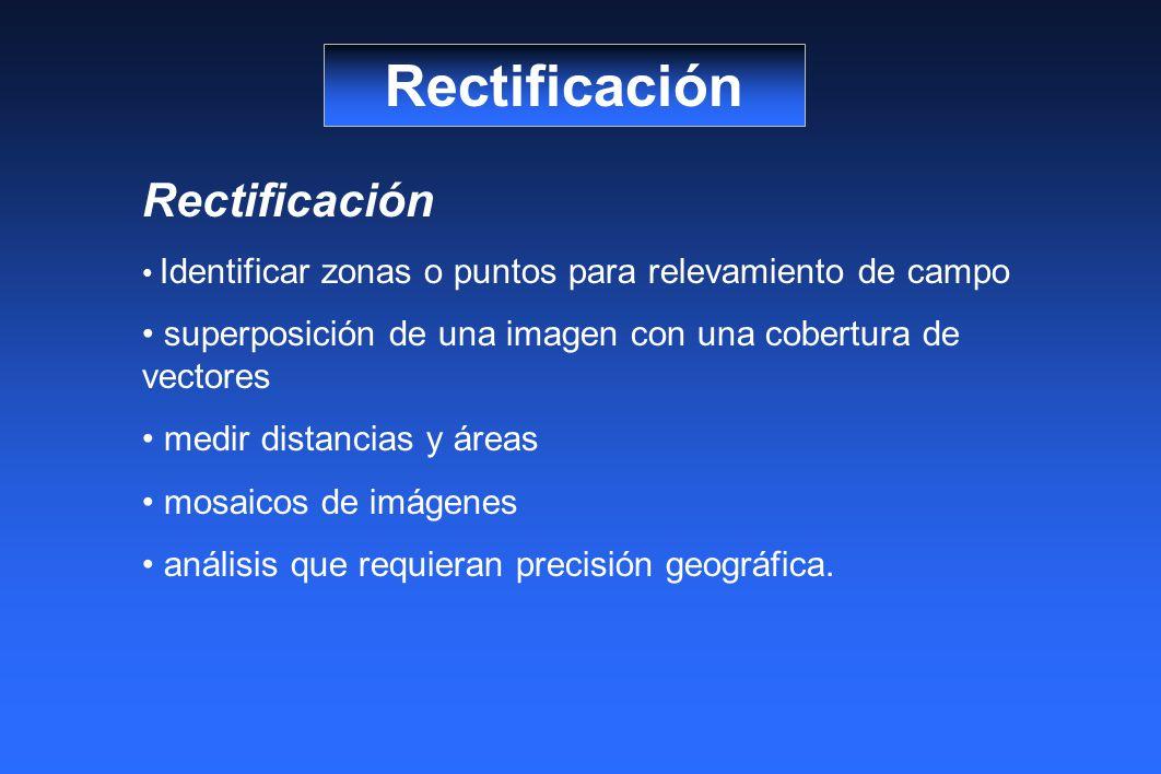Rectificación Rectificación