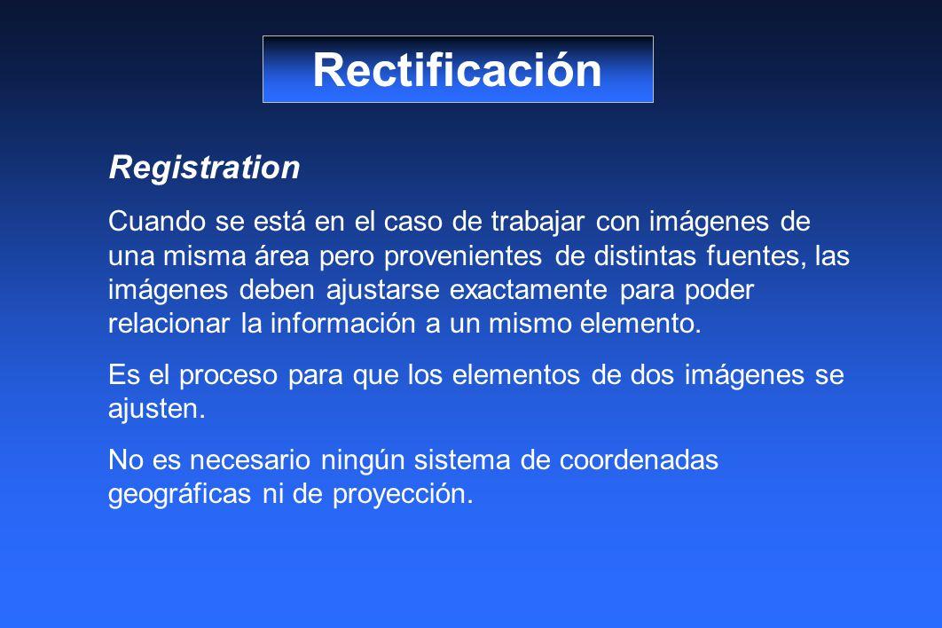 Rectificación Registration