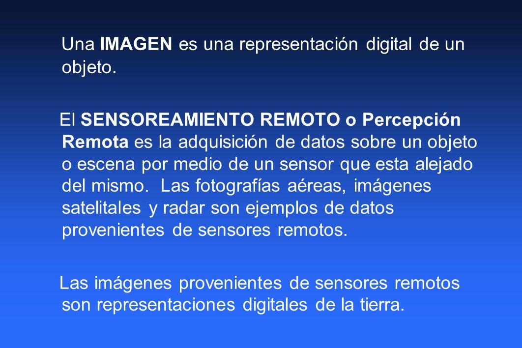 Una IMAGEN es una representación digital de un objeto.