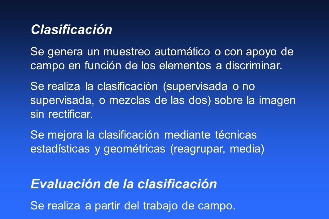 Evaluación de la clasificación