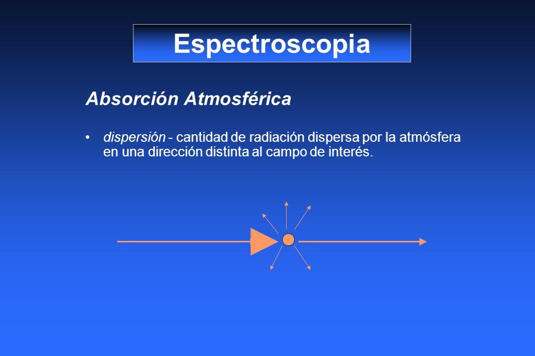 Espectroscopia Absorción Atmosférica
