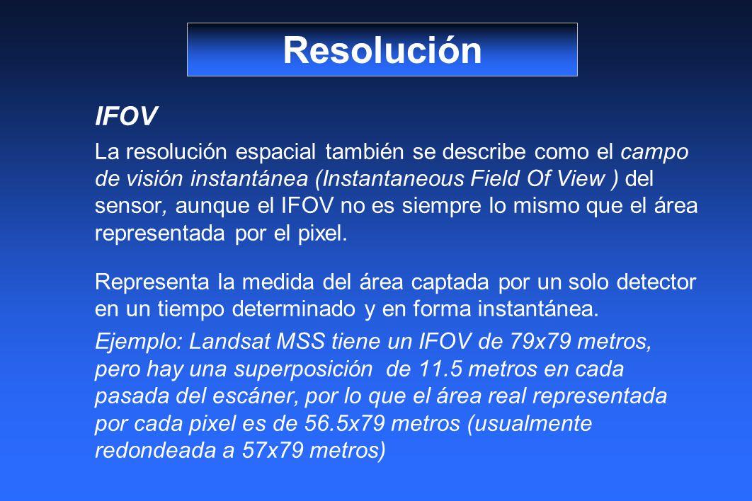Resolución IFOV.