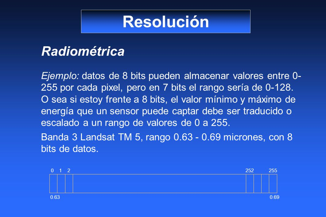 Resolución Radiométrica