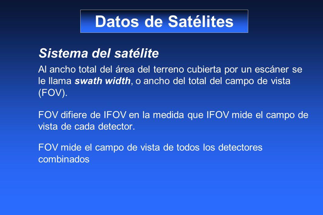 Datos de Satélites Sistema del satélite