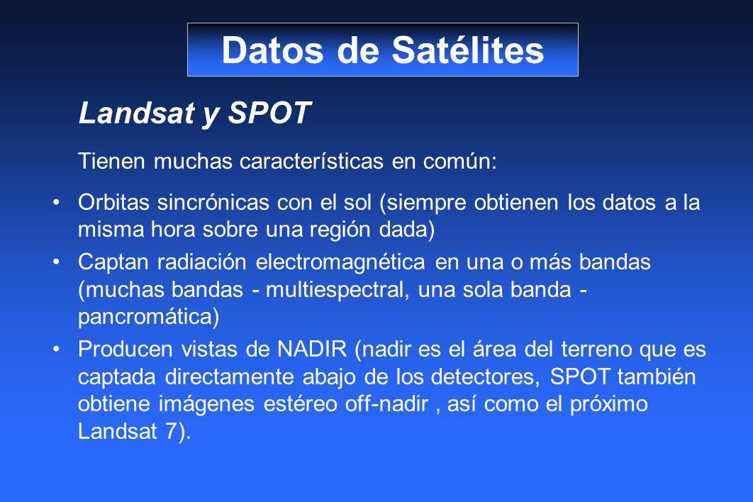 Datos de Satélites Landsat y SPOT