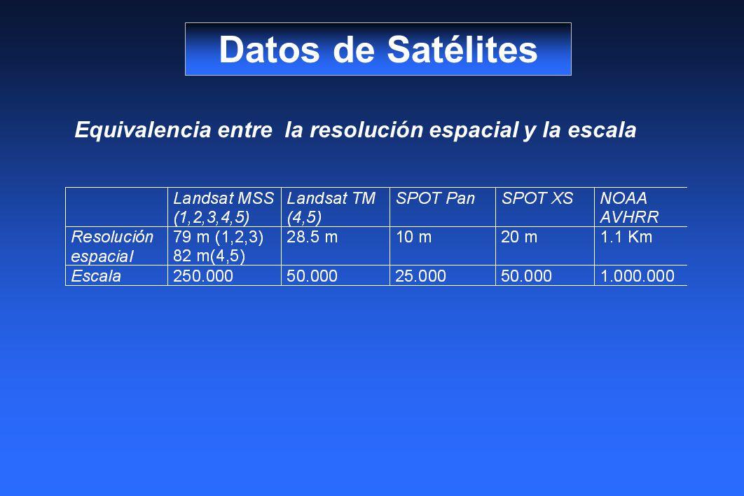 Datos de Satélites Equivalencia entre la resolución espacial y la escala