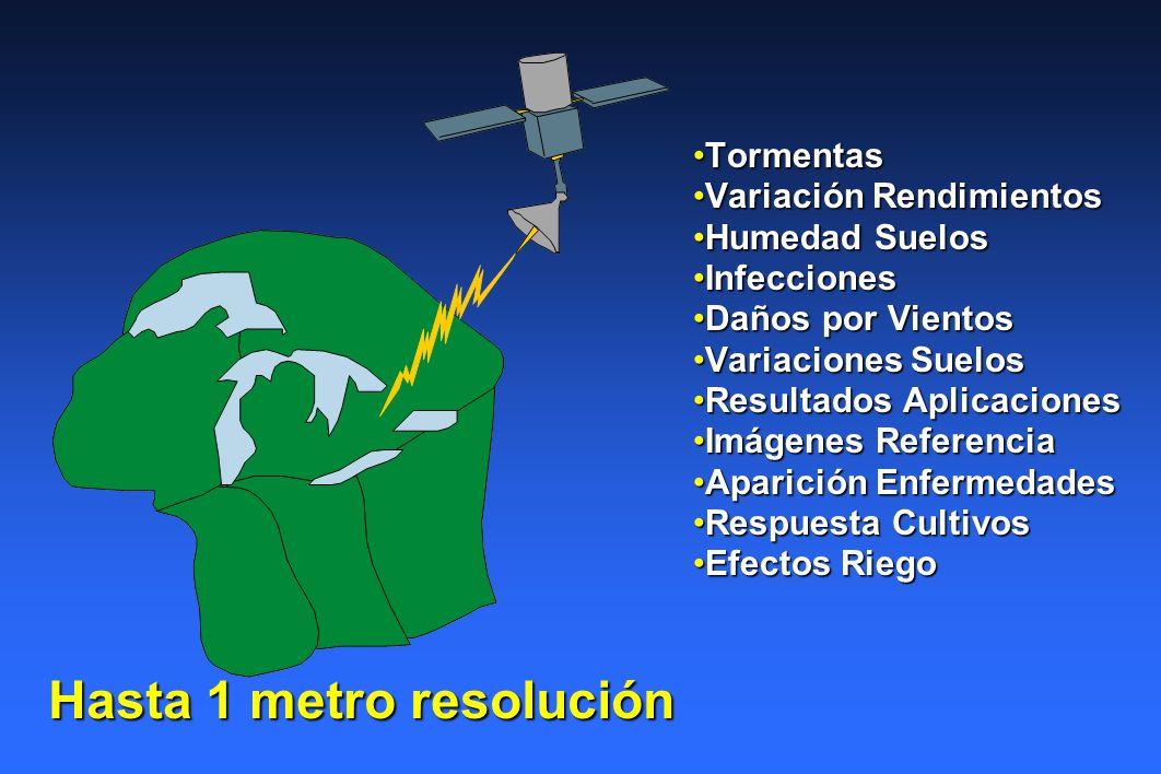 Hasta 1 metro resolución
