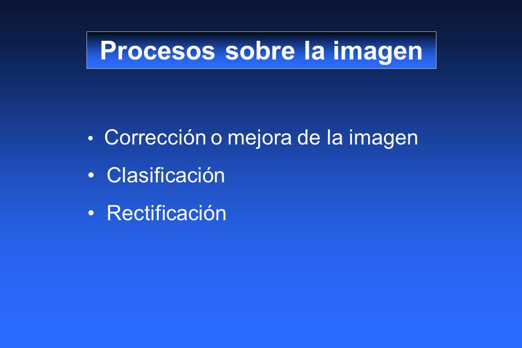 Procesos sobre la imagen