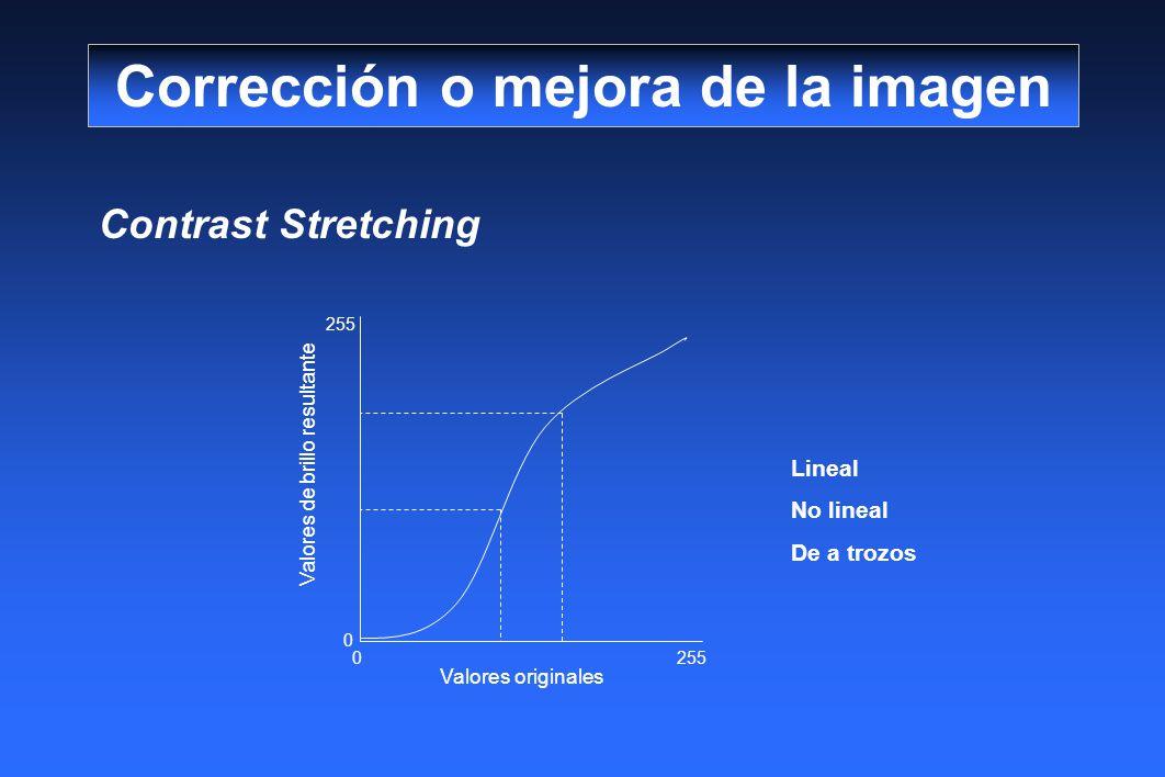 Corrección o mejora de la imagen