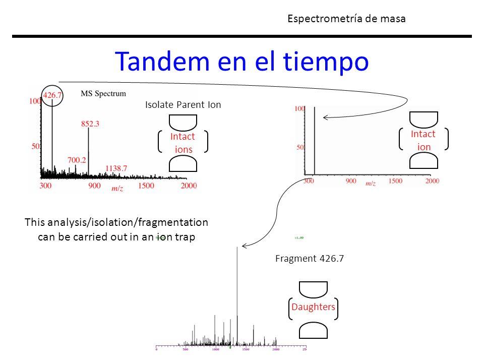 Tandem en el tiempo Espectrometría de masa