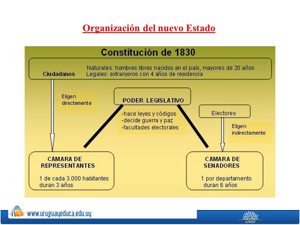 Organización del nuevo Estado
