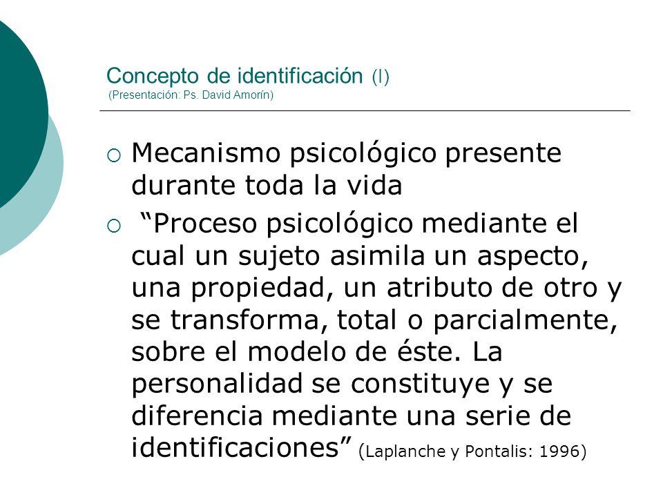 Concepto de identificación (I) (Presentación: Ps. David Amorín)