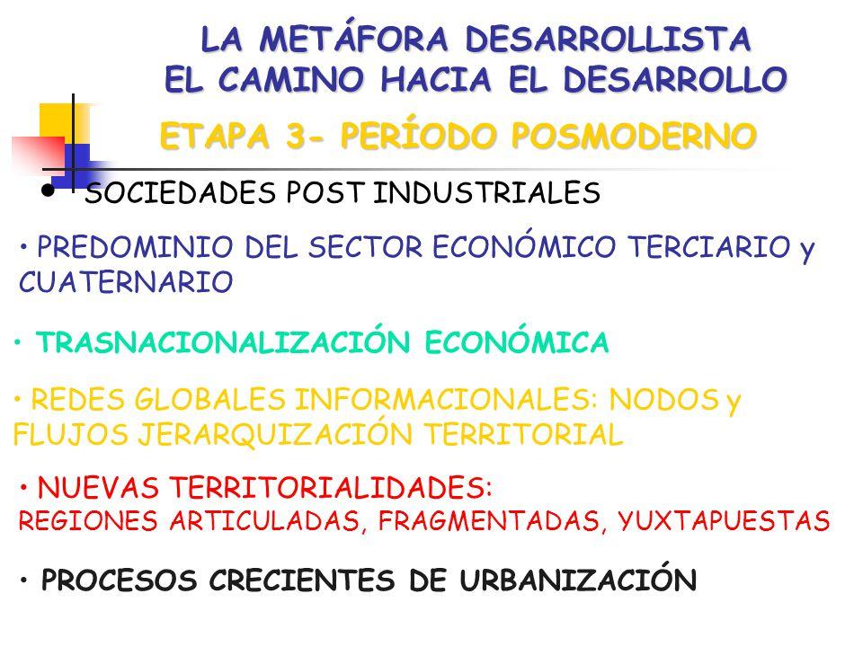LA METÁFORA DESARROLLISTA EL CAMINO HACIA EL DESARROLLO