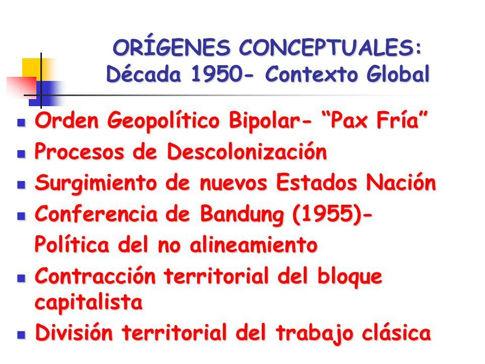ORÍGENES CONCEPTUALES: Década 1950- Contexto Global