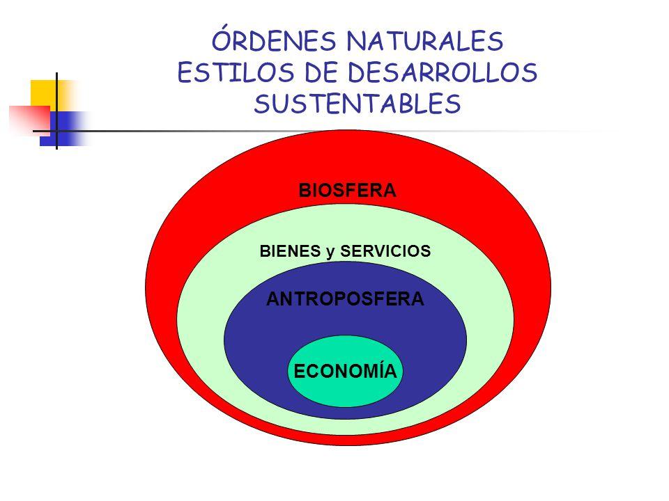 ÓRDENES NATURALES ESTILOS DE DESARROLLOS SUSTENTABLES