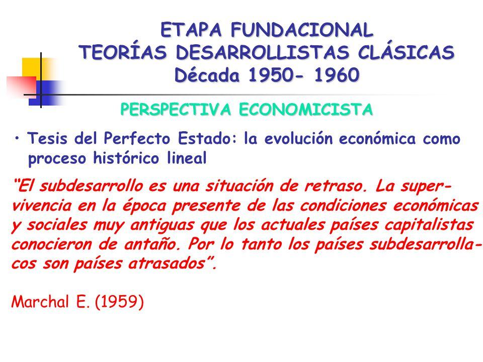ETAPA FUNDACIONAL TEORÍAS DESARROLLISTAS CLÁSICAS Década 1950- 1960