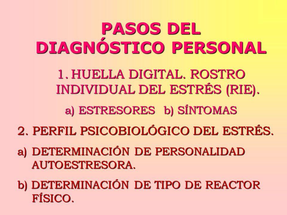 PASOS DEL DIAGNÓSTICO PERSONAL