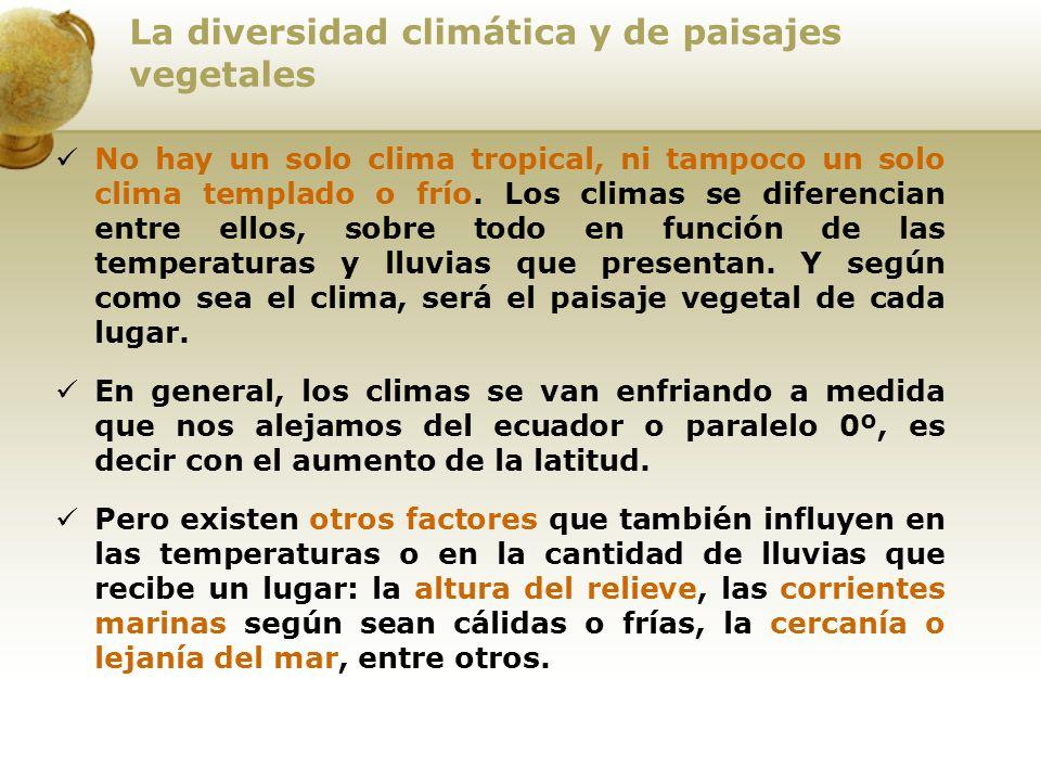 La diversidad climática y de paisajes vegetales