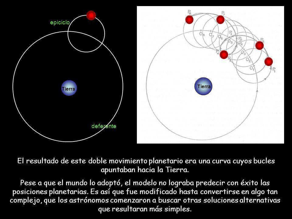 epiciclo Tierra. Tierra. deferente. An complejo.