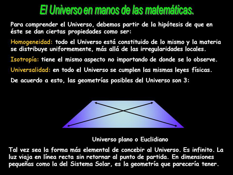 El Universo en manos de las matemáticas.