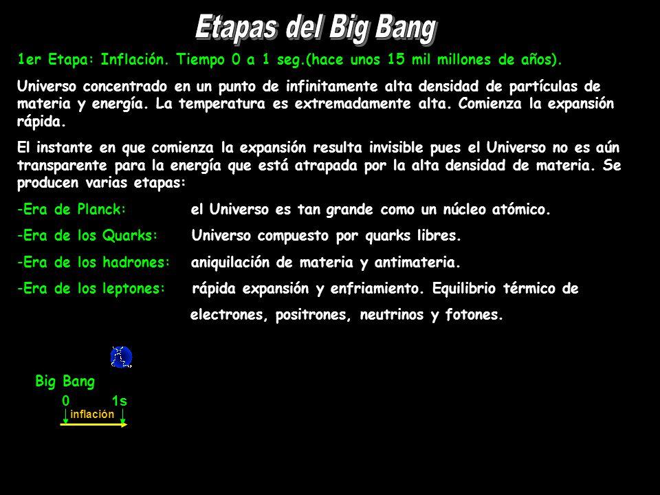 Etapas del Big Bang 1er Etapa: Inflación. Tiempo 0 a 1 seg.(hace unos 15 mil millones de años).