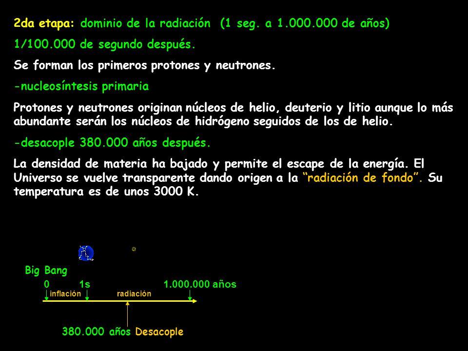 2da etapa: dominio de la radiación (1 seg. a 1.000.000 de años)