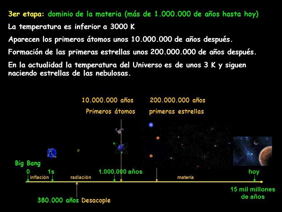 3er etapa: dominio de la materia (más de 1.000.000 de años hasta hoy)