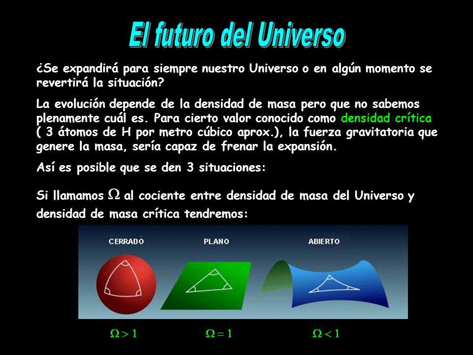 El futuro del Universo ¿Se expandirá para siempre nuestro Universo o en algún momento se revertirá la situación
