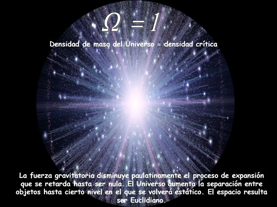 W = 1 Densidad de masa del Universo = densidad crítica