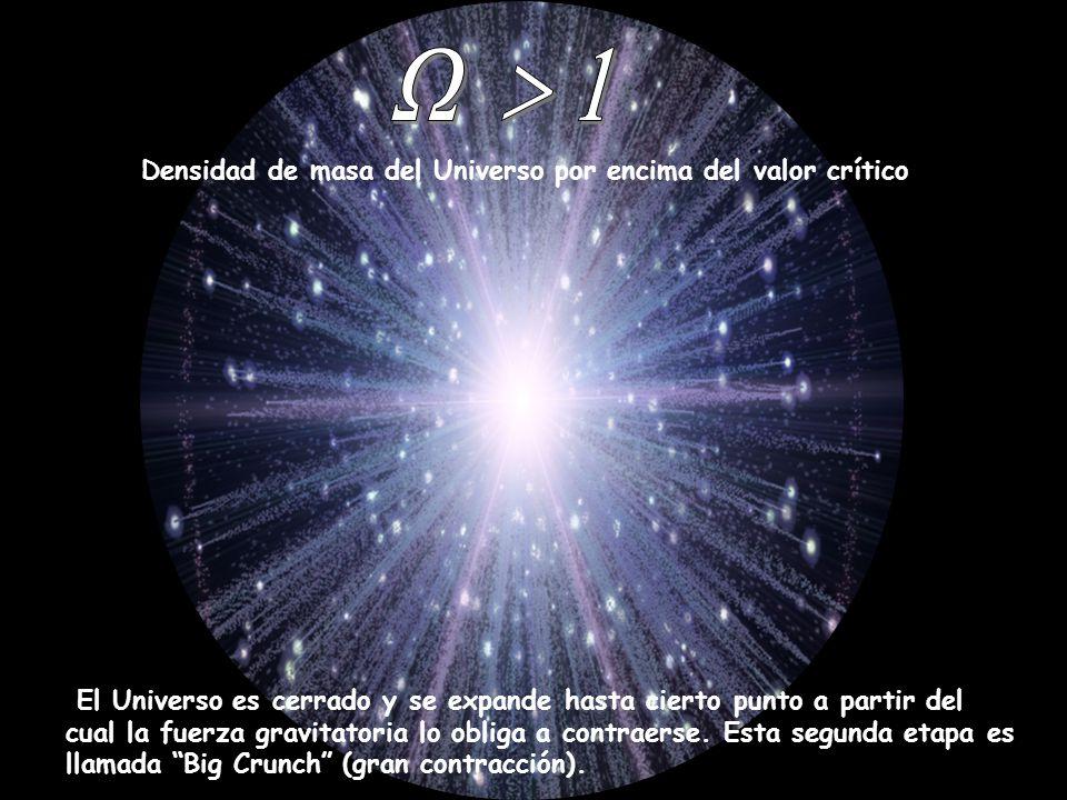 W > 1 Densidad de masa del Universo por encima del valor crítico