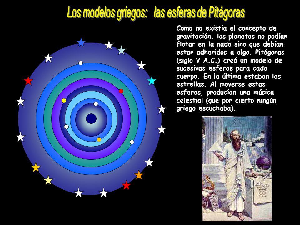 Los modelos griegos: las esferas de Pitágoras