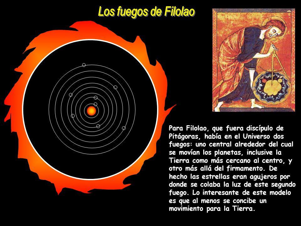 Los fuegos de Filolao