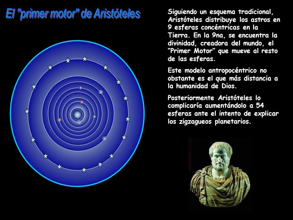 El primer motor de Aristóteles