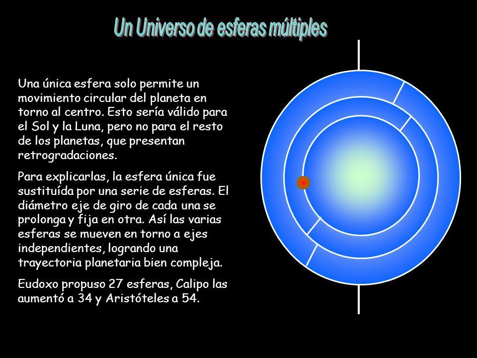 Un Universo de esferas múltiples