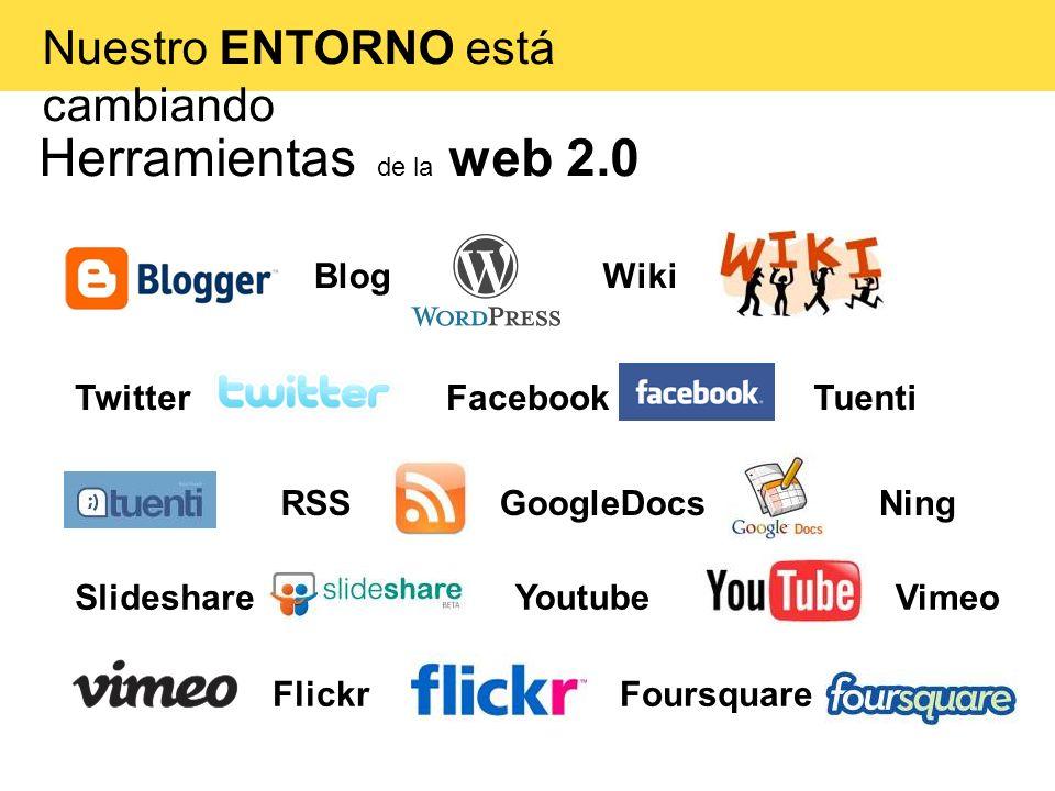 Herramientas de la web 2.0 Nuestro ENTORNO está cambiando Blog Wiki