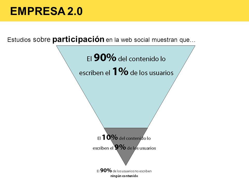 EMPRESA 2.0 Estudios sobre participación en la web social muestran que…