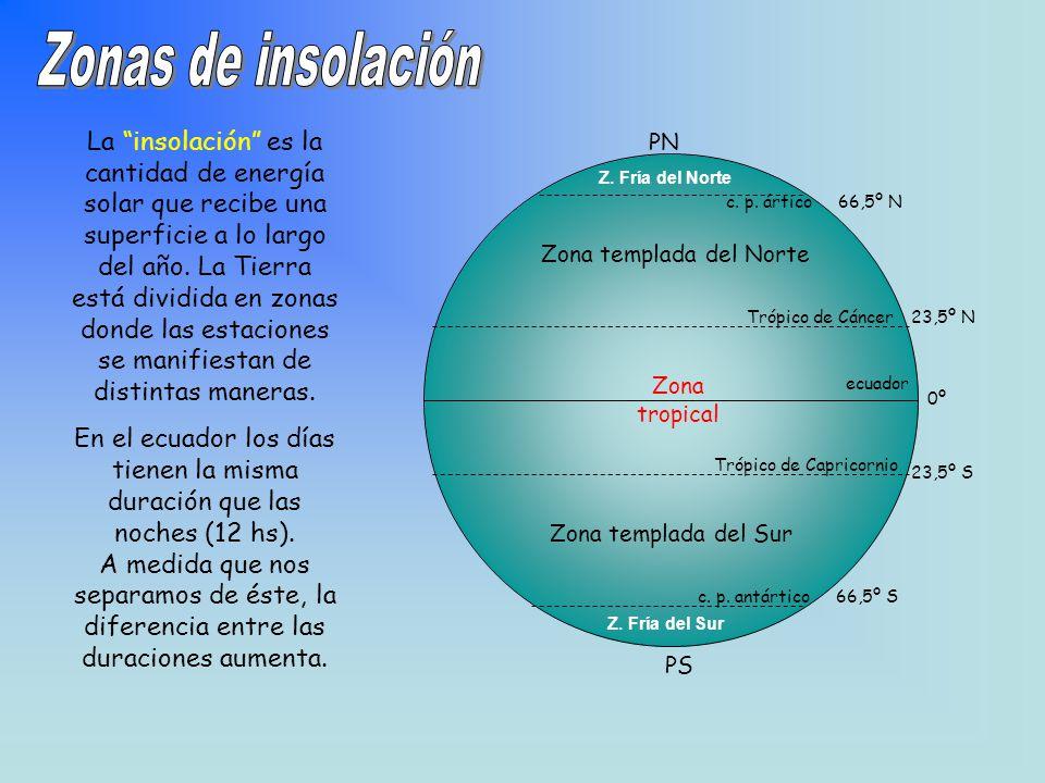 Zonas de insolación