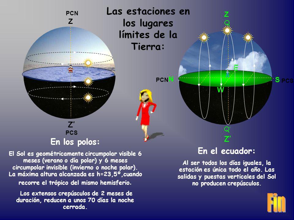 Las estaciones en los lugares límites de la Tierra:
