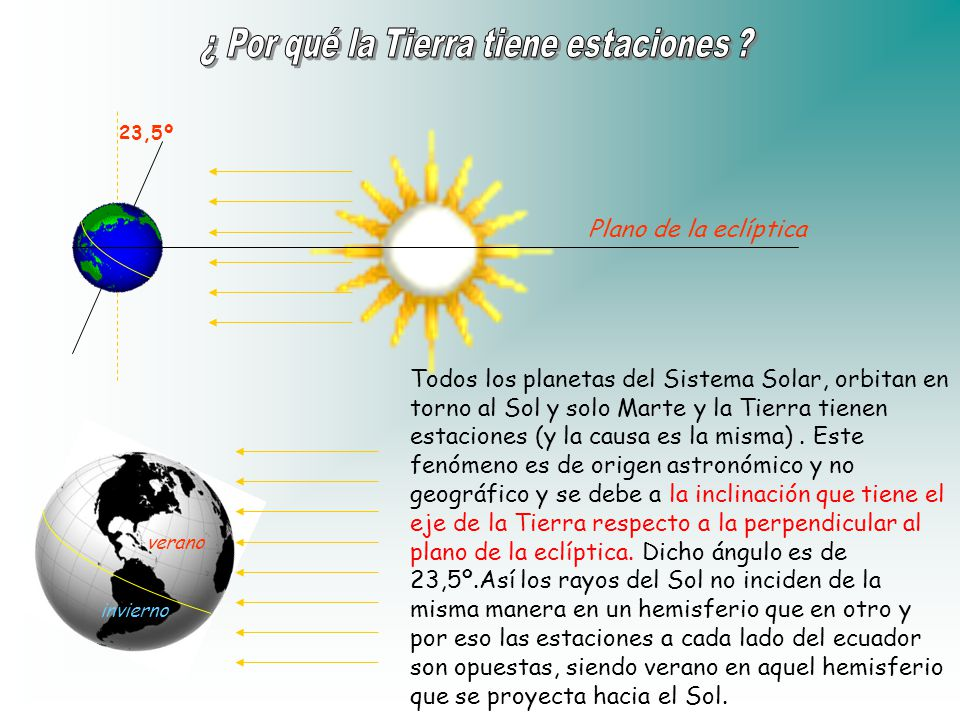 ¿ Por qué la Tierra tiene estaciones