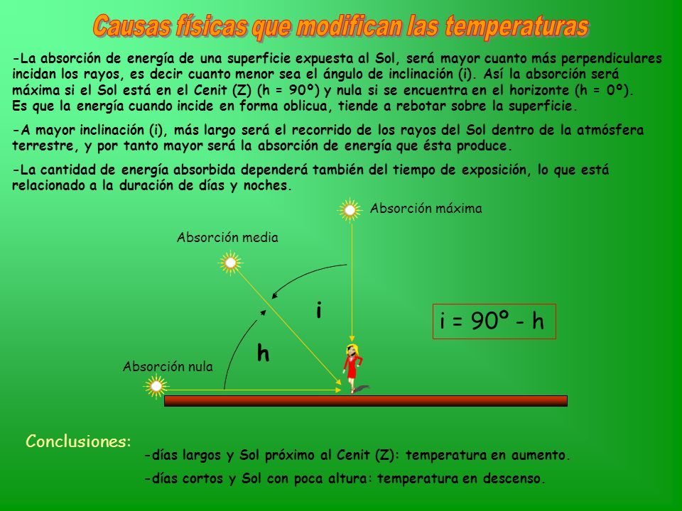 Causas físicas que modifican las temperaturas