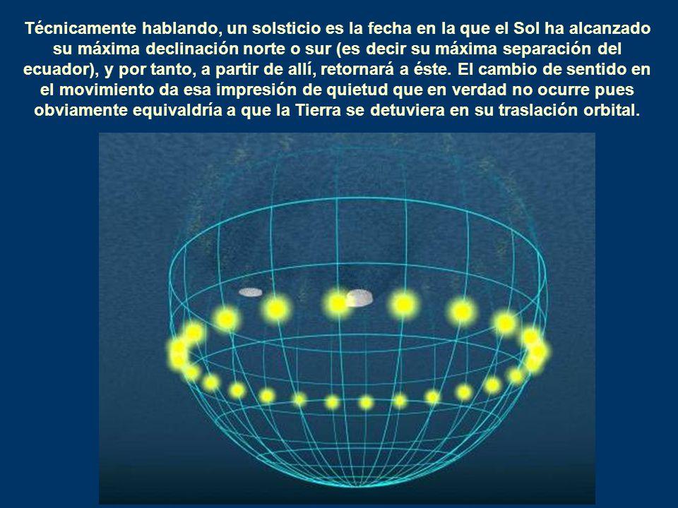 Técnicamente hablando, un solsticio es la fecha en la que el Sol ha alcanzado su máxima declinación norte o sur (es decir su máxima separación del ecuador), y por tanto, a partir de allí, retornará a éste.