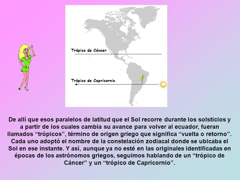 Trópico de Cáncer Trópico de Capricornio.