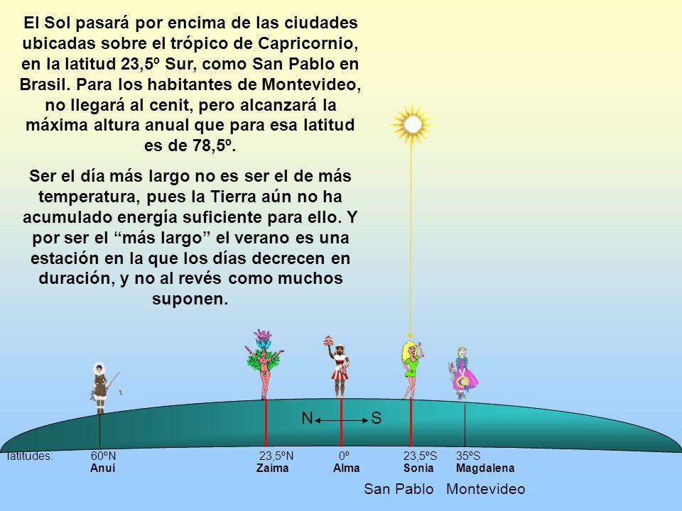 El Sol pasará por encima de las ciudades ubicadas sobre el trópico de Capricornio, en la latitud 23,5º Sur, como San Pablo en Brasil. Para los habitantes de Montevideo, no llegará al cenit, pero alcanzará la máxima altura anual que para esa latitud es de 78,5º.