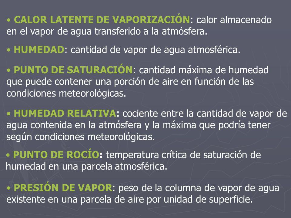 CALOR LATENTE DE VAPORIZACIÓN: calor almacenado