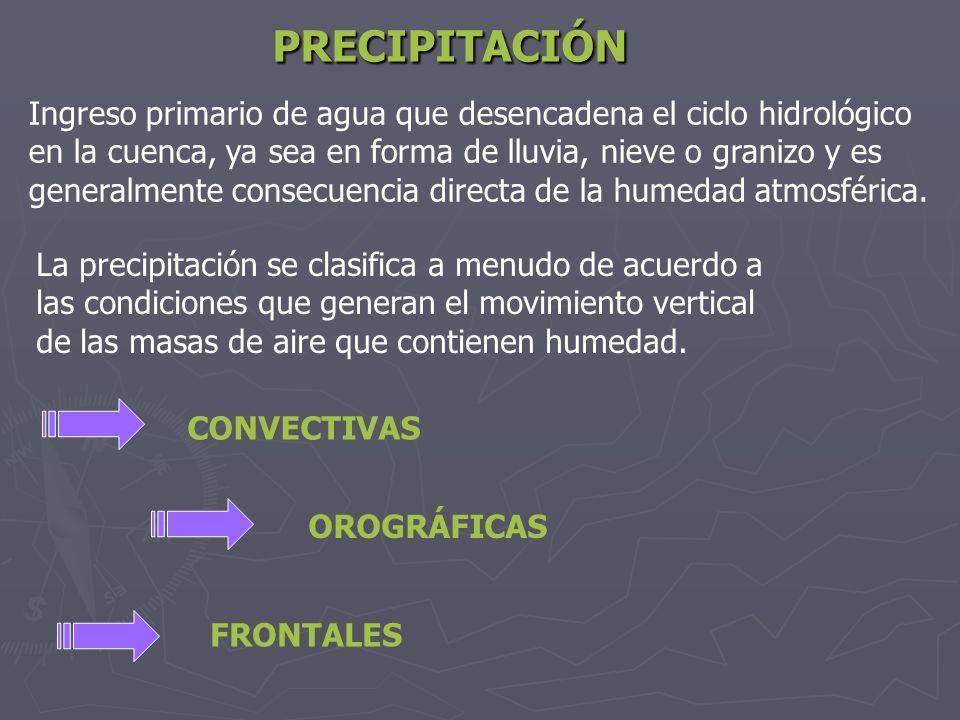 PRECIPITACIÓN Ingreso primario de agua que desencadena el ciclo hidrológico. en la cuenca, ya sea en forma de lluvia, nieve o granizo y es.