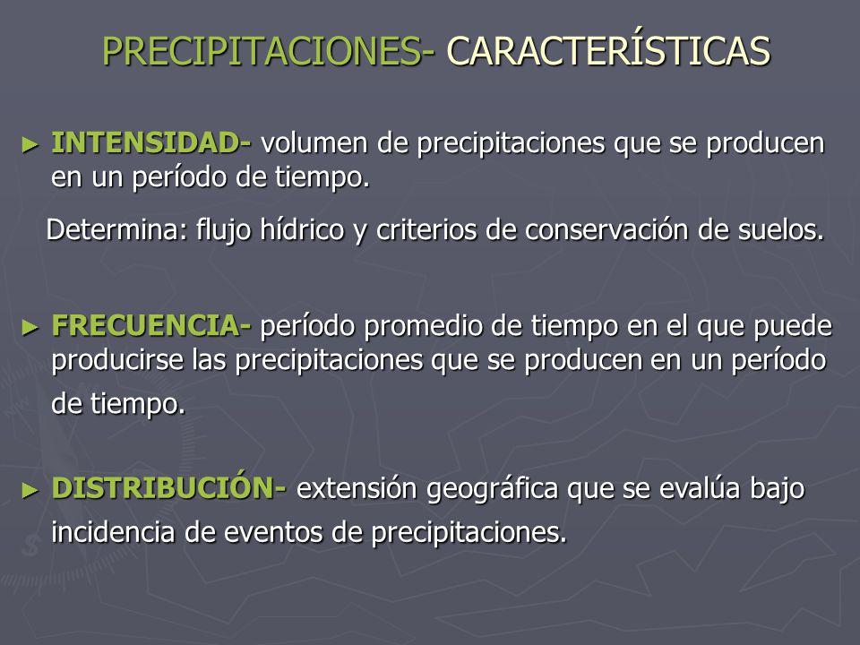PRECIPITACIONES- CARACTERÍSTICAS