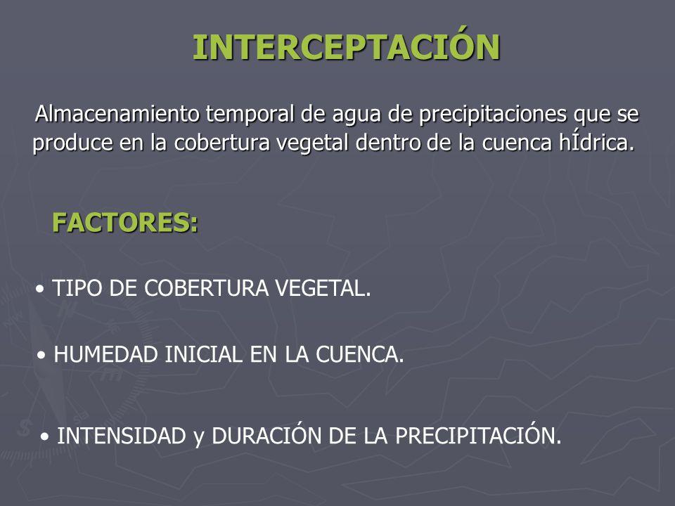 INTERCEPTACIÓN Almacenamiento temporal de agua de precipitaciones que se produce en la cobertura vegetal dentro de la cuenca hÍdrica.