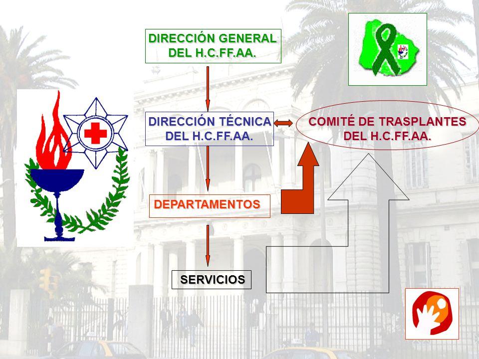 DIRECCIÓN GENERAL DEL H.C.FF.AA.